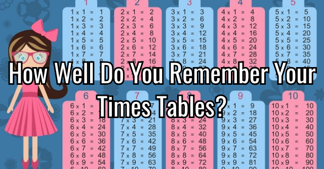 How Well Do You Remember Your Times Tables?